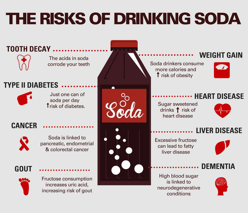 Skip the Diet Soda